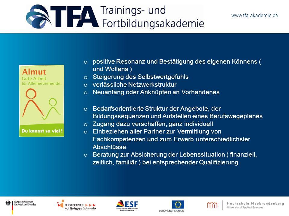 www.tfa-akademie.de o positive Resonanz und Bestätigung des eigenen Könnens ( und Wollens ) o Steigerung des Selbstwertgefühls o verlässliche Netzwerk