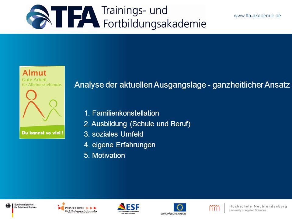 www.tfa-akademie.de 1. Familienkonstellation 2. Ausbildung (Schule und Beruf) 3. soziales Umfeld 4. eigene Erfahrungen 5. Motivation Analyse der aktue