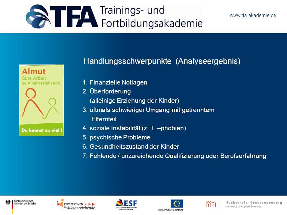 www.tfa-akademie.de 1. Finanzielle Notlagen 2. Überforderung (alleinige Erziehung der Kinder) 3. oftmals schwieriger Umgang mit getrenntem Elternteil