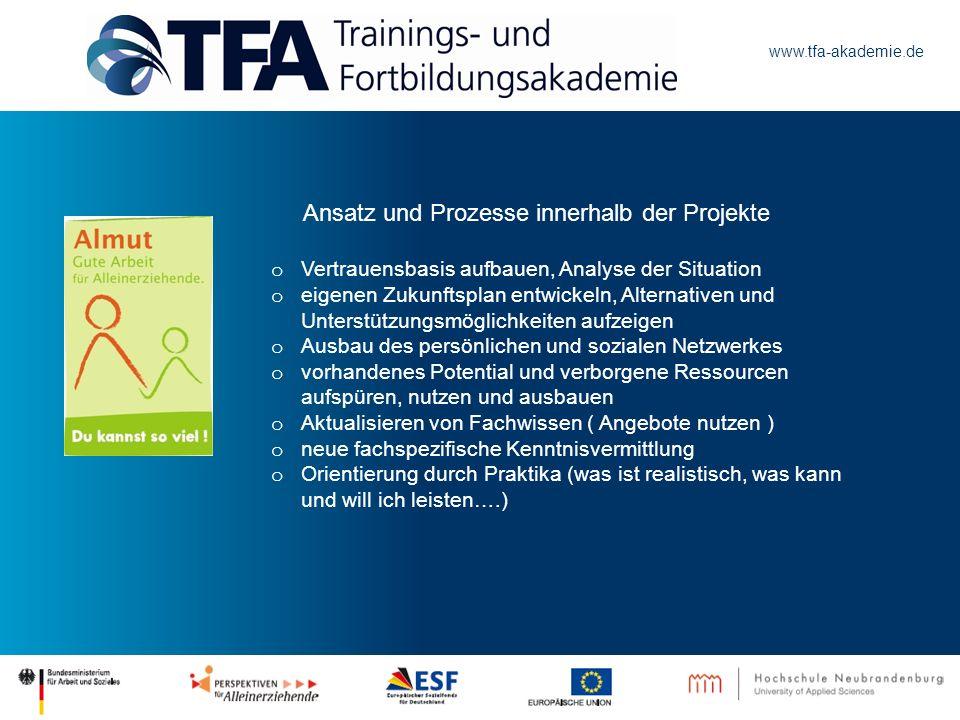 www.tfa-akademie.de Ansatz und Prozesse innerhalb der Projekte o Vertrauensbasis aufbauen, Analyse der Situation o eigenen Zukunftsplan entwickeln, Al