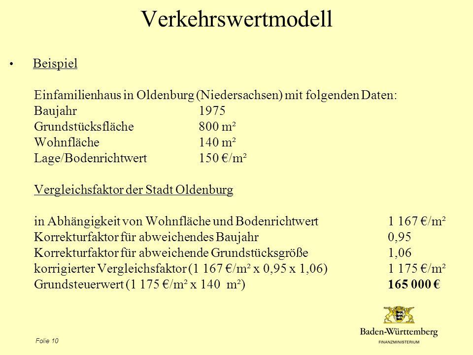 Folie 10 Verkehrswertmodell Beispiel Einfamilienhaus in Oldenburg (Niedersachsen) mit folgenden Daten: Baujahr 1975 Grundstücksfläche800 m² Wohnfläche