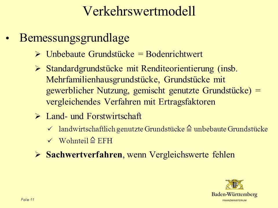 Folie 11 Verkehrswertmodell Bemessungsgrundlage Unbebaute Grundstücke = Bodenrichtwert Standardgrundstücke mit Renditeorientierung (insb. Mehrfamilien