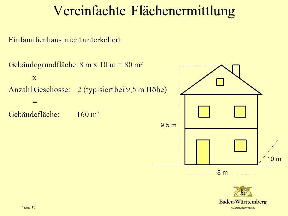 Folie 14 Vereinfachte Flächenermittlung Einfamilienhaus, nicht unterkellert Gebäudegrundfläche: 8 m x 10 m = 80 m² x Anzahl Geschosse: 2 (typisiert be