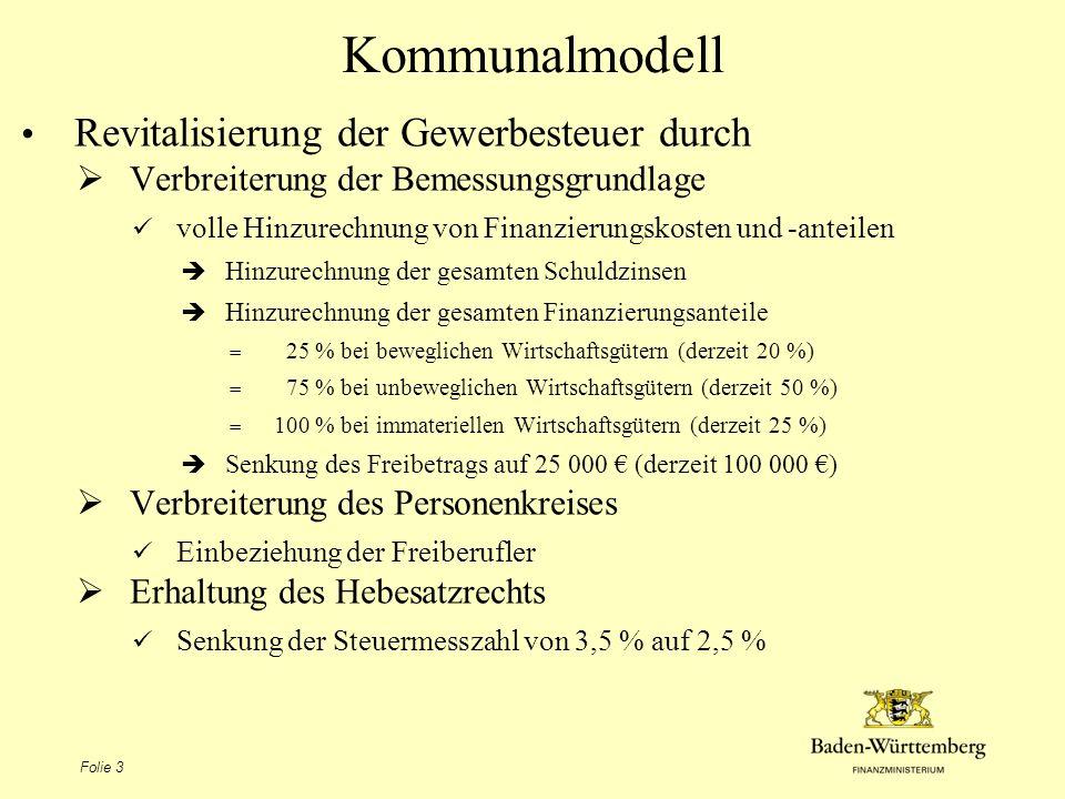 Folie 3 Kommunalmodell Revitalisierung der Gewerbesteuer durch Verbreiterung der Bemessungsgrundlage volle Hinzurechnung von Finanzierungskosten und -