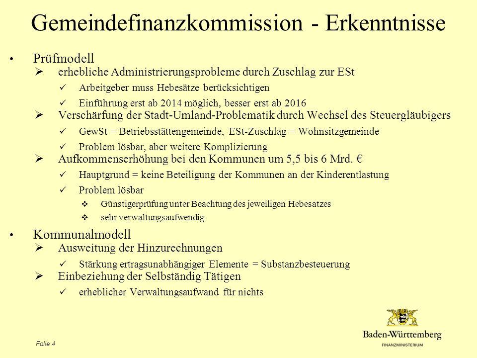 Folie 4 Gemeindefinanzkommission - Erkenntnisse Prüfmodell erhebliche Administrierungsprobleme durch Zuschlag zur ESt Arbeitgeber muss Hebesätze berüc