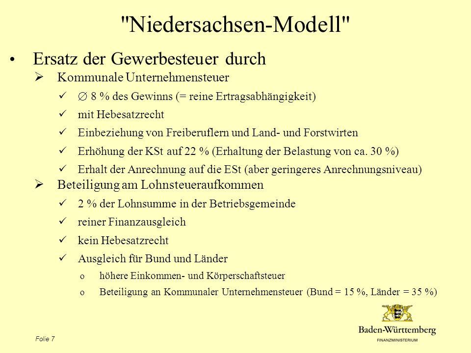 Grundsteuerreform: Darstellung der Reformmodelle - Verkehrswertmodell - - Äquivalenzmodell - - Kombinationsmodell - Hochschultag der Hochschule für öffentliche Verwaltung und Finanzen am 21.