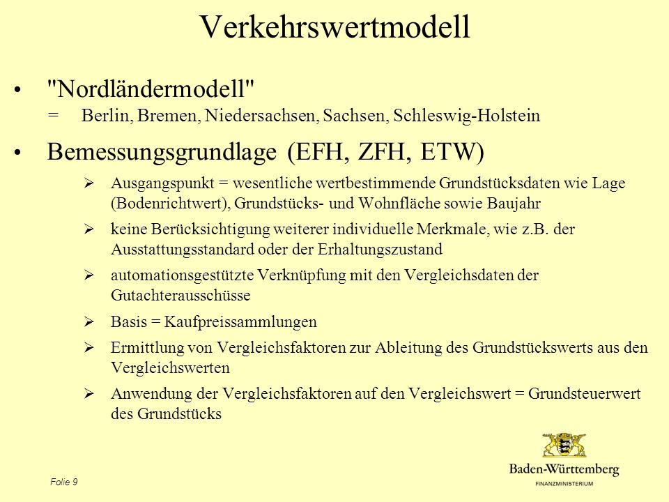 Folie 10 Verkehrswertmodell Beispiel Einfamilienhaus in Oldenburg (Niedersachsen) mit folgenden Daten: Baujahr 1975 Grundstücksfläche800 m² Wohnfläche140 m² Lage/Bodenrichtwert150 /m² Vergleichsfaktor der Stadt Oldenburg in Abhängigkeit von Wohnfläche und Bodenrichtwert1 167 /m² Korrekturfaktor für abweichendes Baujahr0,95 Korrekturfaktor für abweichende Grundstücksgröße1,06 korrigierter Vergleichsfaktor (1 167 /m² x 0,95 x 1,06)1 175 /m² Grundsteuerwert (1 175 /m² x 140 m²)165 000
