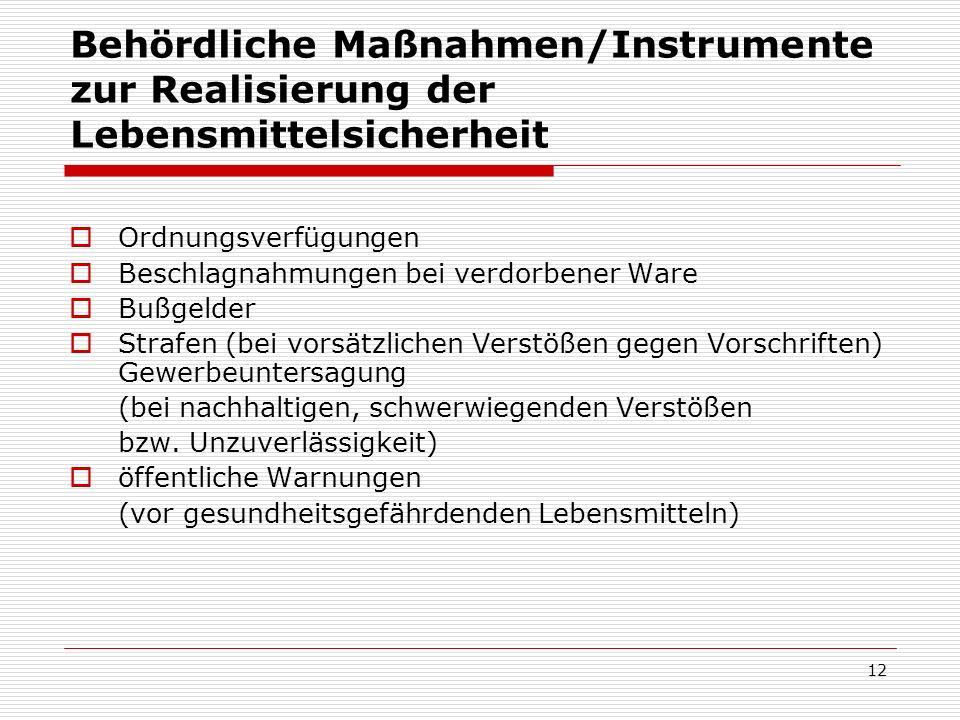 Behördliche Maßnahmen/Instrumente zur Realisierung der Lebensmittelsicherheit Ordnungsverfügungen Beschlagnahmungen bei verdorbener Ware Bußgelder Str