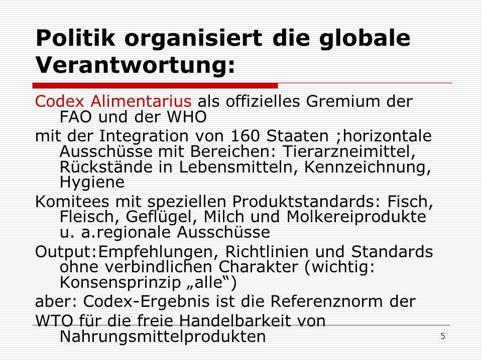 Politik organisiert die globale Verantwortung: Codex Alimentarius als offizielles Gremium der FAO und der WHO mit der Integration von 160 Staaten ;hor
