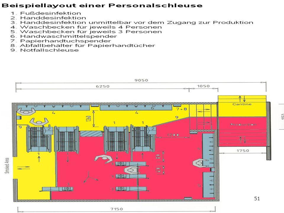 LMHV Anlage (zu § 3 SatzLMHV Anlage (zu § 3 Satz2) 1. Räume in Betriebsstätten müssen folgenden Anforderungen genügen: 51