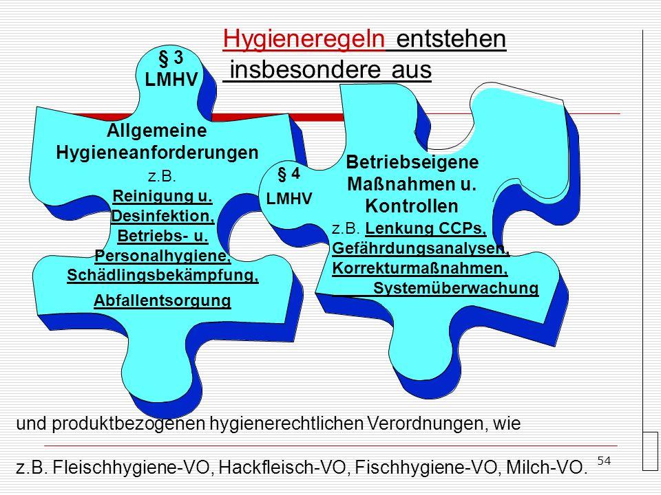Hygieneregeln entstehen insbesondere aus § 3 LMHV Allgemeine Hygieneanforderungen z.B. Reinigung u. Desinfektion, Betriebs- u. Personalhygiene, Schädl