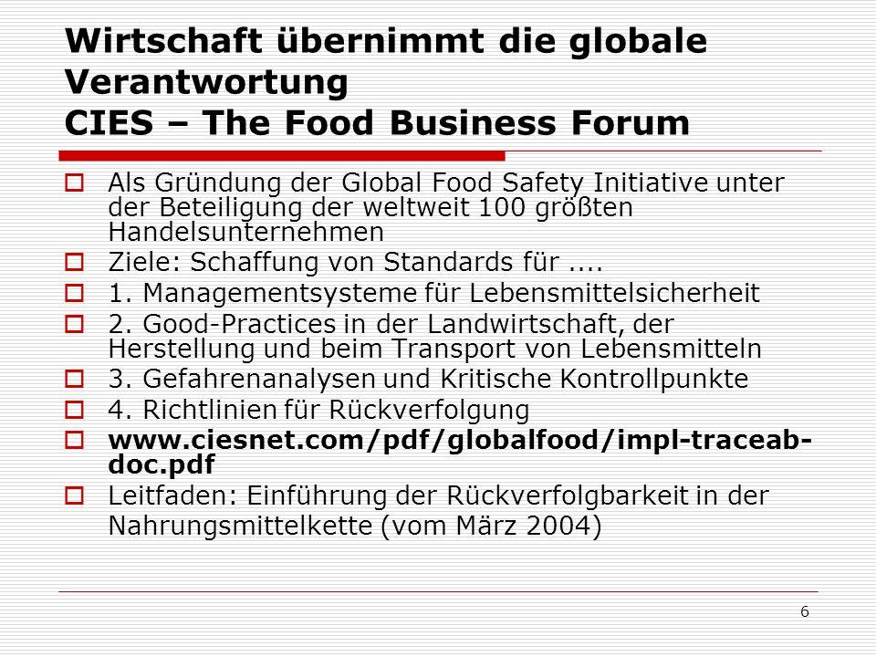 Wirtschaft übernimmt die globale Verantwortung CIES – The Food Business Forum Als Gründung der Global Food Safety Initiative unter der Beteiligung der