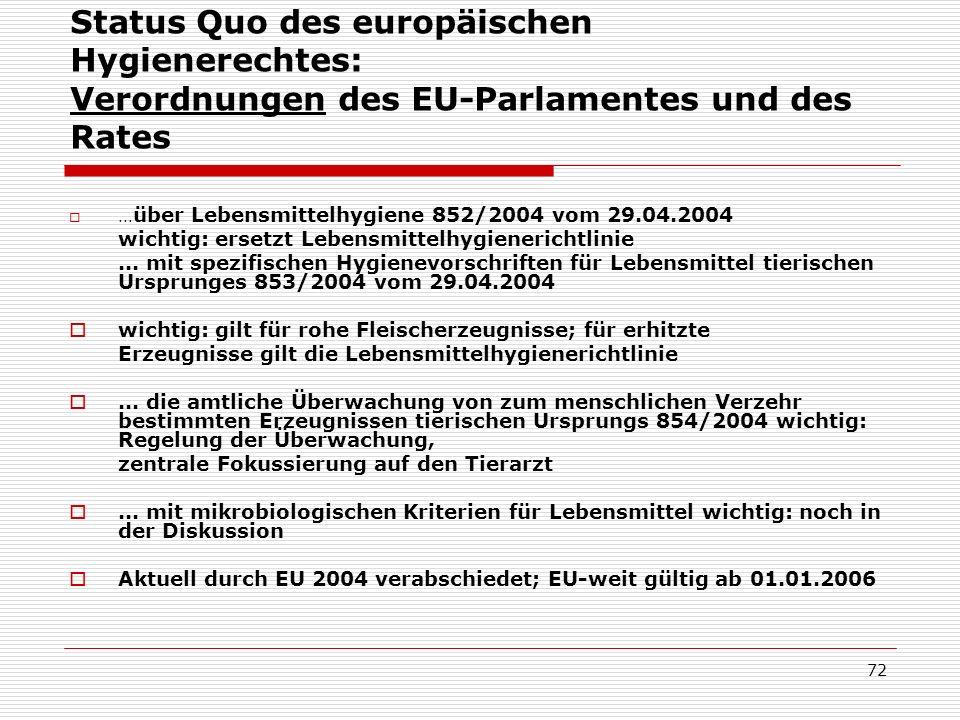 Status Quo des europäischen Hygienerechtes: Verordnungen des EU-Parlamentes und des Rates... über Lebensmittelhygiene 852/2004 vom 29.04.2004 wichtig: