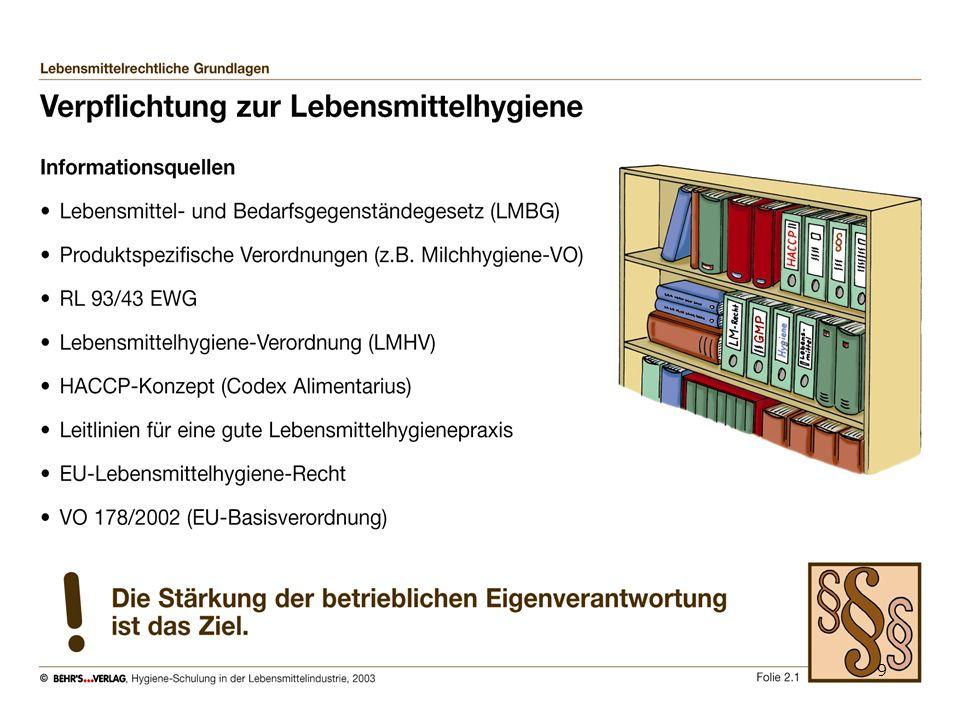 LMHV Anlage (zu § 3 SatzLMHV Anlage (zu § 3 Satz2 Handwaschbecken 3.