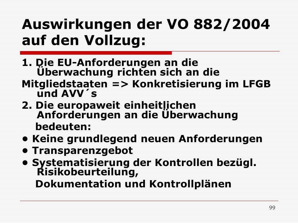 Auswirkungen der VO 882/2004 auf den Vollzug: 1. Die EU-Anforderungen an die Überwachung richten sich an die Mitgliedstaaten => Konkretisierung im LFG