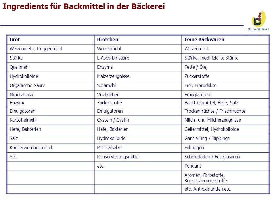 Ingredients für Backmittel in der Bäckerei BrotBrötchenFeine Backwaren Weizenmehl, RoggenmehlWeizenmehl StärkeL-AscorbinsäureStärke, modifizierte Stär