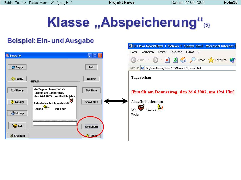 Klasse Abspeicherung (5) Projekt NewsDatum:27.06.2003 Folie30 Fabian Taubitz, Rafael Mann, Wolfgang Höft Projekt NewsDatum:27.06.2003 Folie30 Beispiel