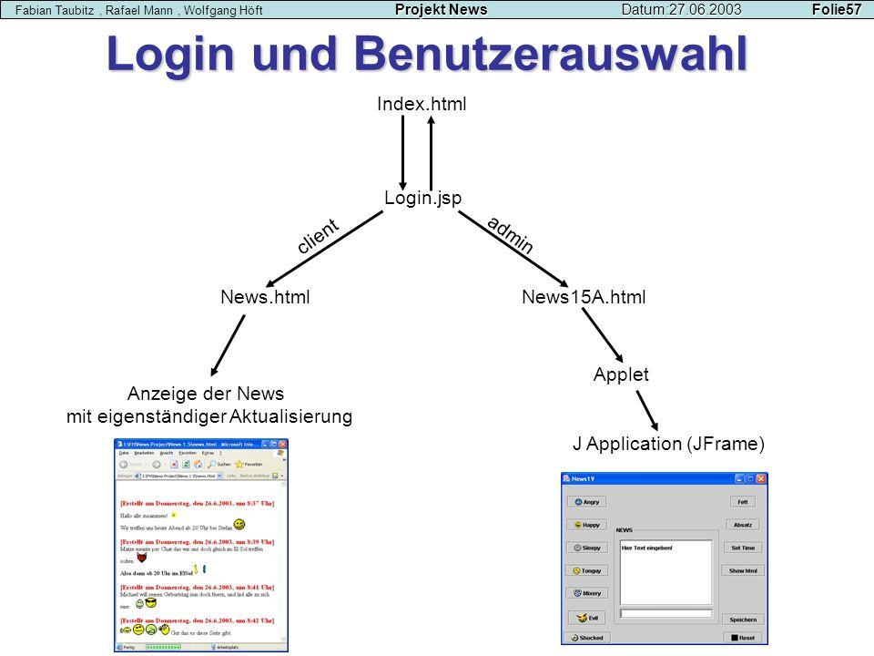 Projekt NewsDatum:27.06.2003 Folie57 Fabian Taubitz, Rafael Mann, Wolfgang Höft Projekt NewsDatum:27.06.2003 Folie57 Login und Benutzerauswahl Index.h