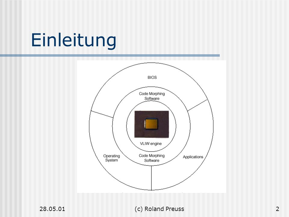 28.05.01(c) Roland Preuss2 Einleitung