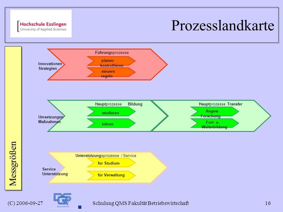 (C) 2006-09-27 Schulung QMS Fakultät Betriebswirtschaft 16 Prozesslandkarte Messgrößen Hauptprozesse Transfer Angew. Forschung Fort- u. Weiterbildung