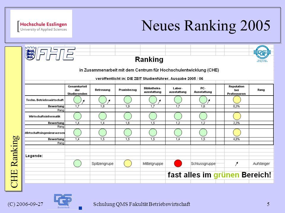 (C) 2006-09-27 Schulung QMS Fakultät Betriebswirtschaft 5 Neues Ranking 2005 CHE Ranking