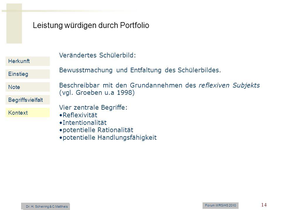 Leistung würdigen durch Portfolio Dr. H. Scheiring & C. Mattheis Forum WRS/HS 2010 14 Herkunft Einstieg Note Begriffsvielfalt Kontext Verändertes Schü