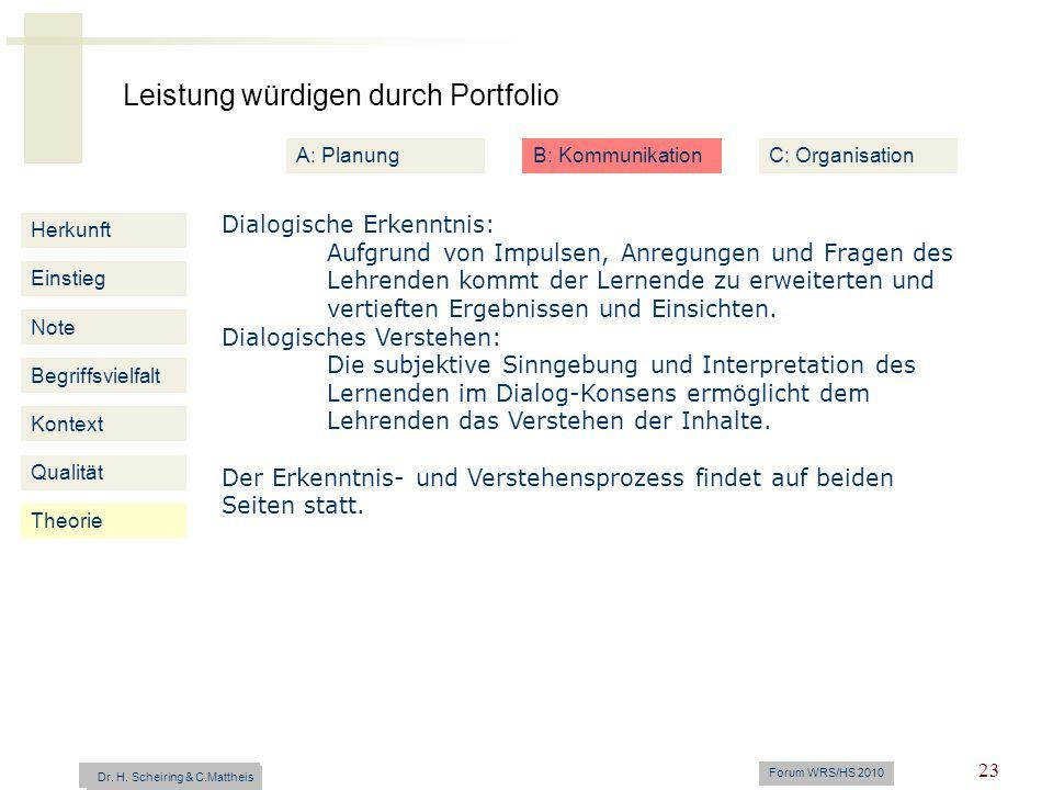 Leistung würdigen durch Portfolio Dr. H. Scheiring & C. Mattheis Forum WRS/HS 2010 23 Herkunft Einstieg Note Begriffsvielfalt Kontext Dialogische Erke