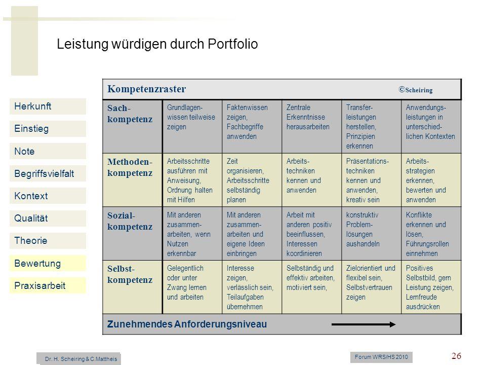 Leistung würdigen durch Portfolio Dr. H. Scheiring & C. Mattheis Forum WRS/HS 2010 26 Herkunft Einstieg Note Begriffsvielfalt Kontext Qualität Theorie