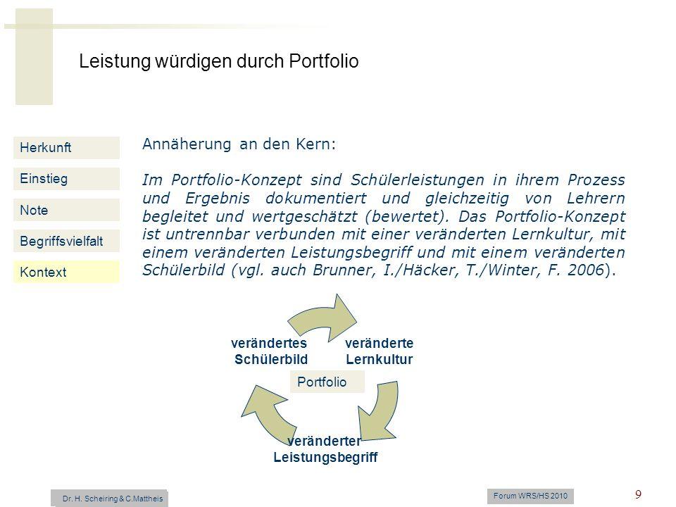 Leistung würdigen durch Portfolio Dr. H. Scheiring & C. Mattheis Forum WRS/HS 2010 9 Dr. Hermann Scheiring Herkunft Einstieg Note Begriffsvielfalt Kon