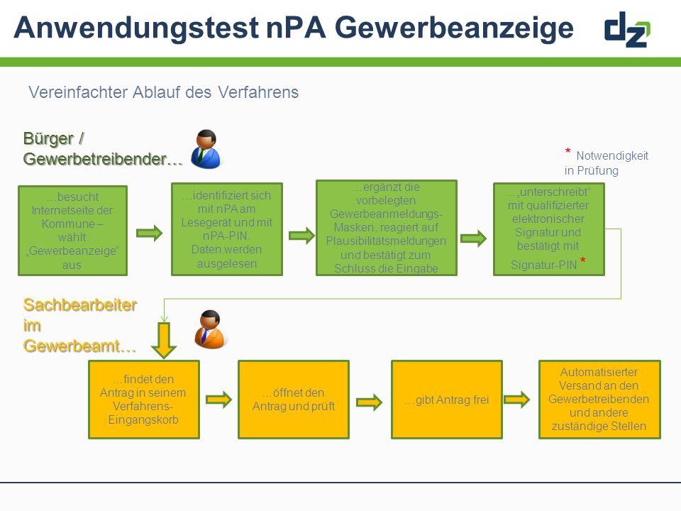 Anwendungstest nPA Gewerbeanzeige …besucht Internetseite der Kommune – wählt Gewerbeanzeige aus Bürger / Gewerbetreibender… …identifiziert sich mit nP