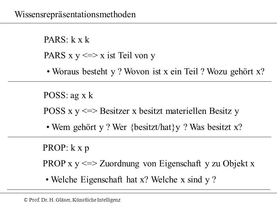 © Prof. Dr. H. Gläser, Künstliche Intelligenz Wissensrepräsentationsmethoden PARS: k x k PARS x y x ist Teil von y Woraus besteht y ? Wovon ist x ein