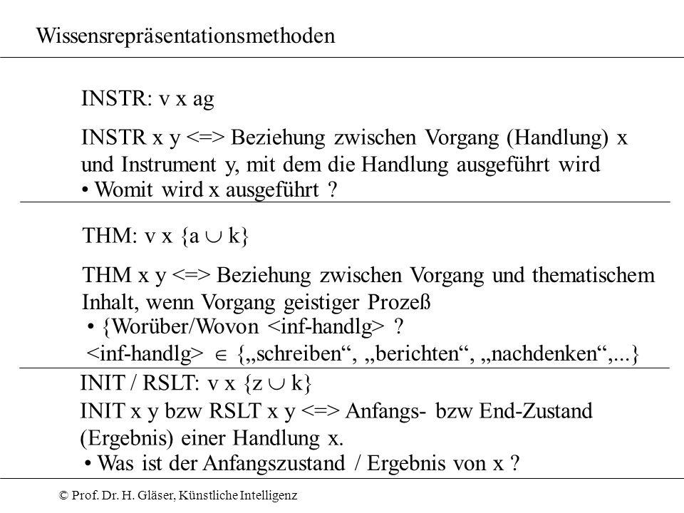 © Prof. Dr. H. Gläser, Künstliche Intelligenz Wissensrepräsentationsmethoden INSTR: v x ag INSTR x y Beziehung zwischen Vorgang (Handlung) x und Instr