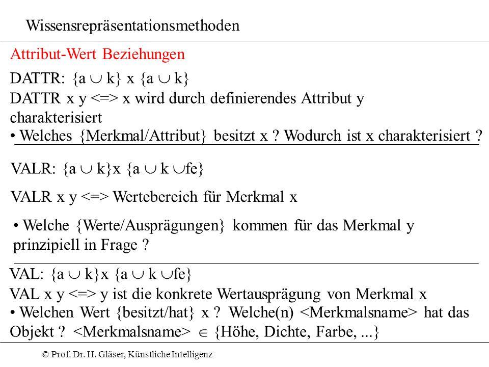 © Prof. Dr. H. Gläser, Künstliche Intelligenz Wissensrepräsentationsmethoden Attribut-Wert Beziehungen DATTR: {a k} x {a k} DATTR x y x wird durch def