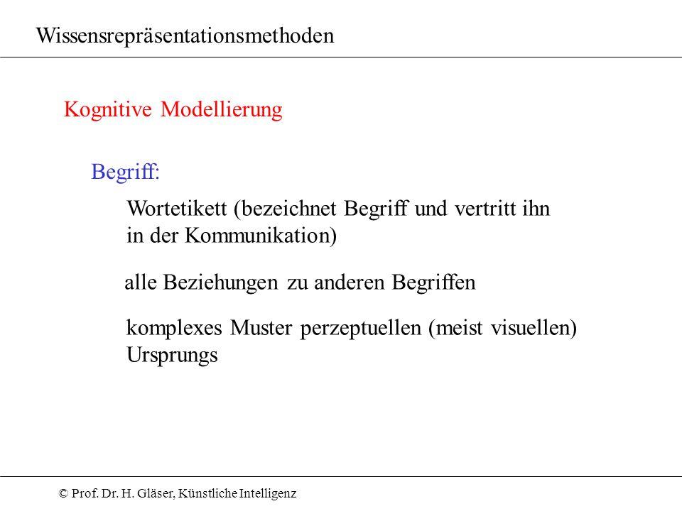 © Prof. Dr. H. Gläser, Künstliche Intelligenz Wissensrepräsentationsmethoden Kognitive Modellierung Begriff: Wortetikett (bezeichnet Begriff und vertr