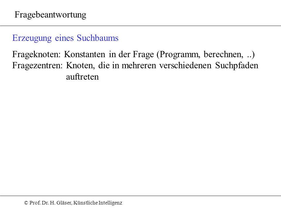 © Prof. Dr. H. Gläser, Künstliche Intelligenz Erzeugung eines Suchbaums Frageknoten: Konstanten in der Frage (Programm, berechnen,..) Fragezentren: Kn