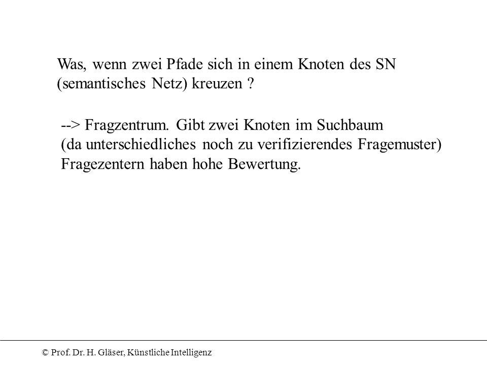 © Prof. Dr. H. Gläser, Künstliche Intelligenz Was, wenn zwei Pfade sich in einem Knoten des SN (semantisches Netz) kreuzen ? --> Fragzentrum. Gibt zwe