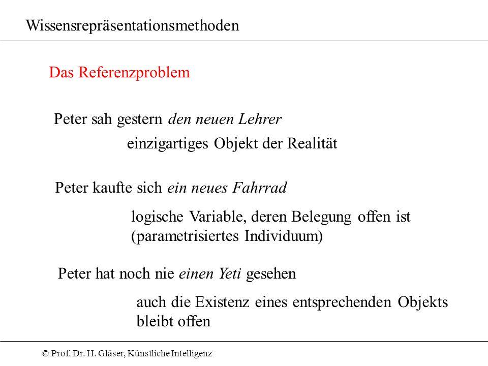 © Prof. Dr. H. Gläser, Künstliche Intelligenz Wissensrepräsentationsmethoden Das Referenzproblem Peter sah gestern den neuen Lehrer einzigartiges Obje
