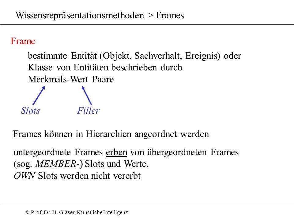 © Prof. Dr. H. Gläser, Künstliche Intelligenz Wissensrepräsentationsmethoden > Frames Frame bestimmte Entität (Objekt, Sachverhalt, Ereignis) oder Kla