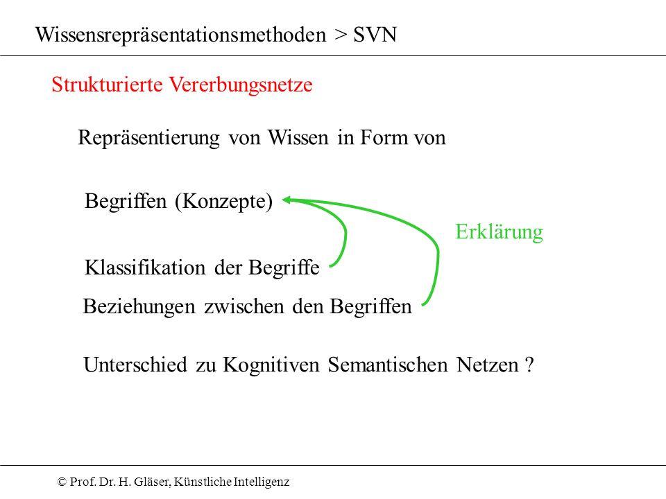 © Prof. Dr. H. Gläser, Künstliche Intelligenz Wissensrepräsentationsmethoden > SVN Strukturierte Vererbungsnetze Repräsentierung von Wissen in Form vo