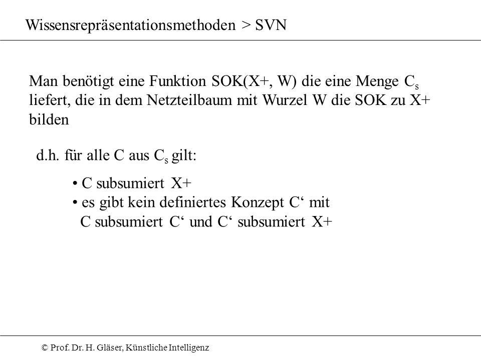 © Prof. Dr. H. Gläser, Künstliche Intelligenz Wissensrepräsentationsmethoden > SVN Man benötigt eine Funktion SOK(X+, W) die eine Menge C s liefert, d