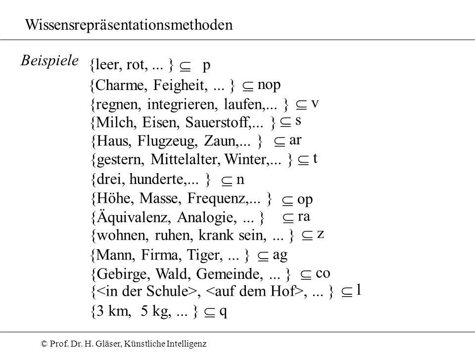 © Prof. Dr. H. Gläser, Künstliche Intelligenz Wissensrepräsentationsmethoden Beispiele {leer, rot,... } {Charme, Feigheit,... } {regnen, integrieren,