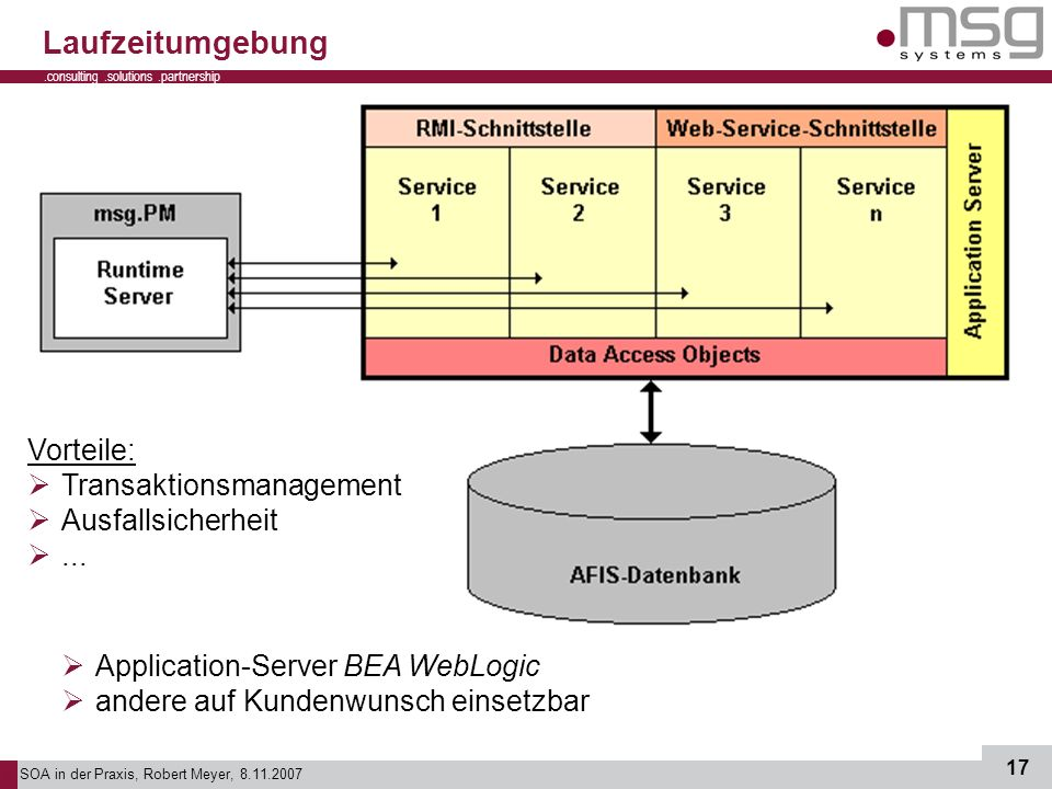 SOA in der Praxis, Robert Meyer, 8.11.2007 17.consulting.solutions.partnership B Laufzeitumgebung Application-Server BEA WebLogic andere auf Kundenwun