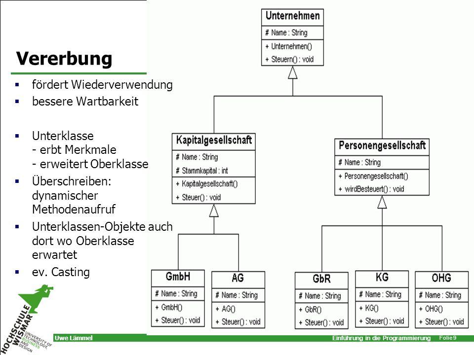 Einführung in die Programmierung Folie 10 Uwe Lämmel Klasse als Bibliothek von Methoden class MaFkt { // Klassen-Methoden (static) public static int fakultaet(int n)...