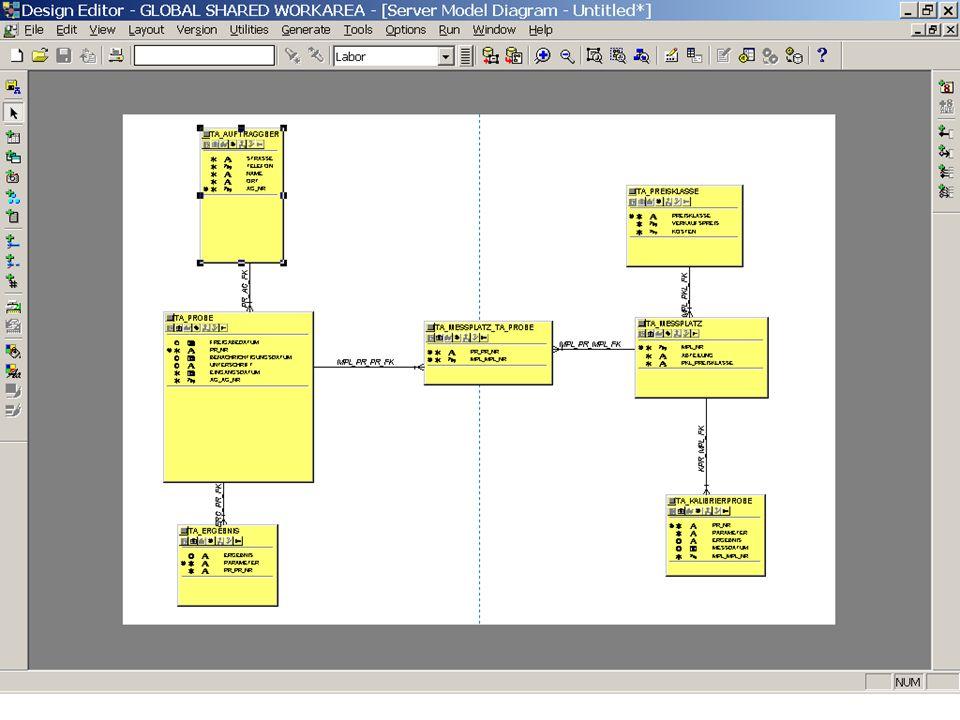 Datenbanksysteme für FÜ WS 2004/2005 Entity Relationship Diagramme 16 Worzyk FH Anhalt