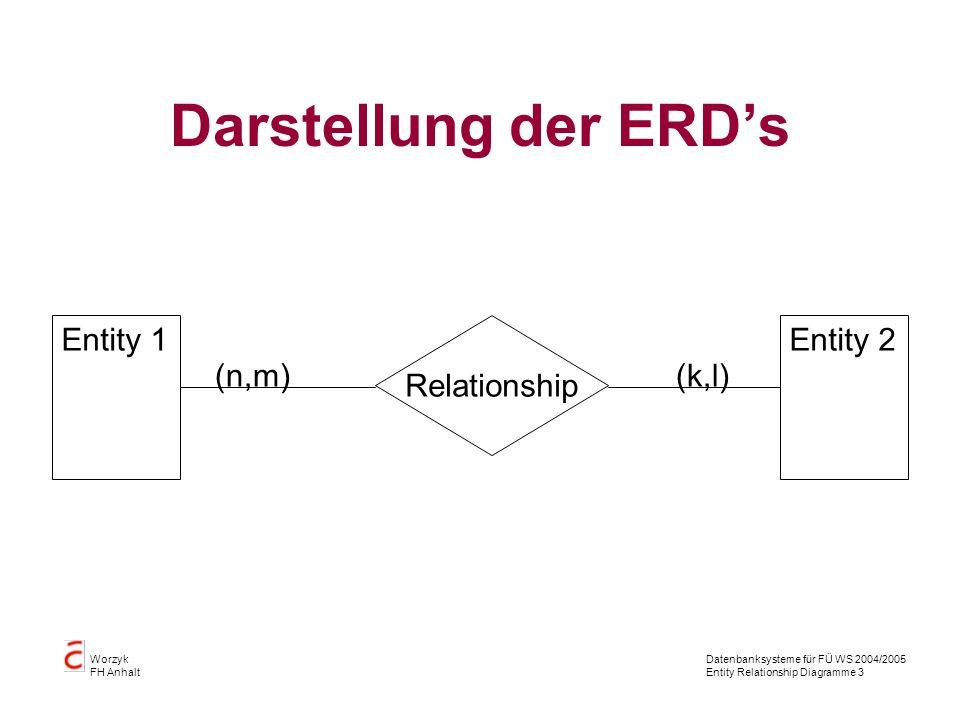 Datenbanksysteme für FÜ WS 2004/2005 Entity Relationship Diagramme 3 Worzyk FH Anhalt Darstellung der ERDs Entity 1Entity 2 Relationship (n,m)(k,l)
