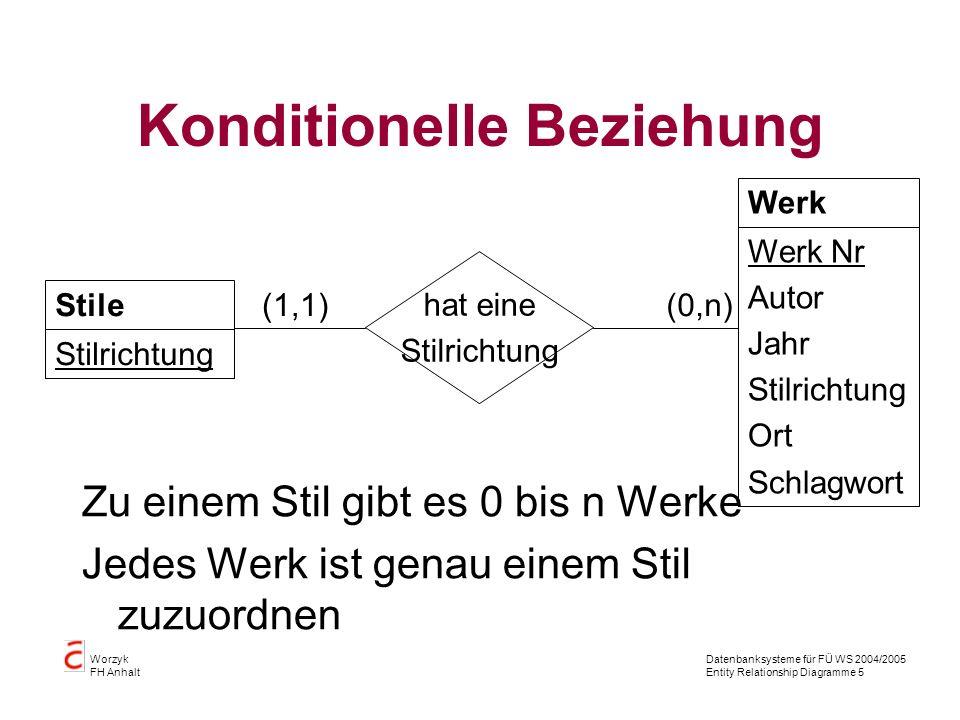 Datenbanksysteme für FÜ WS 2004/2005 Entity Relationship Diagramme 5 Worzyk FH Anhalt Konditionelle Beziehung Zu einem Stil gibt es 0 bis n Werke Jede
