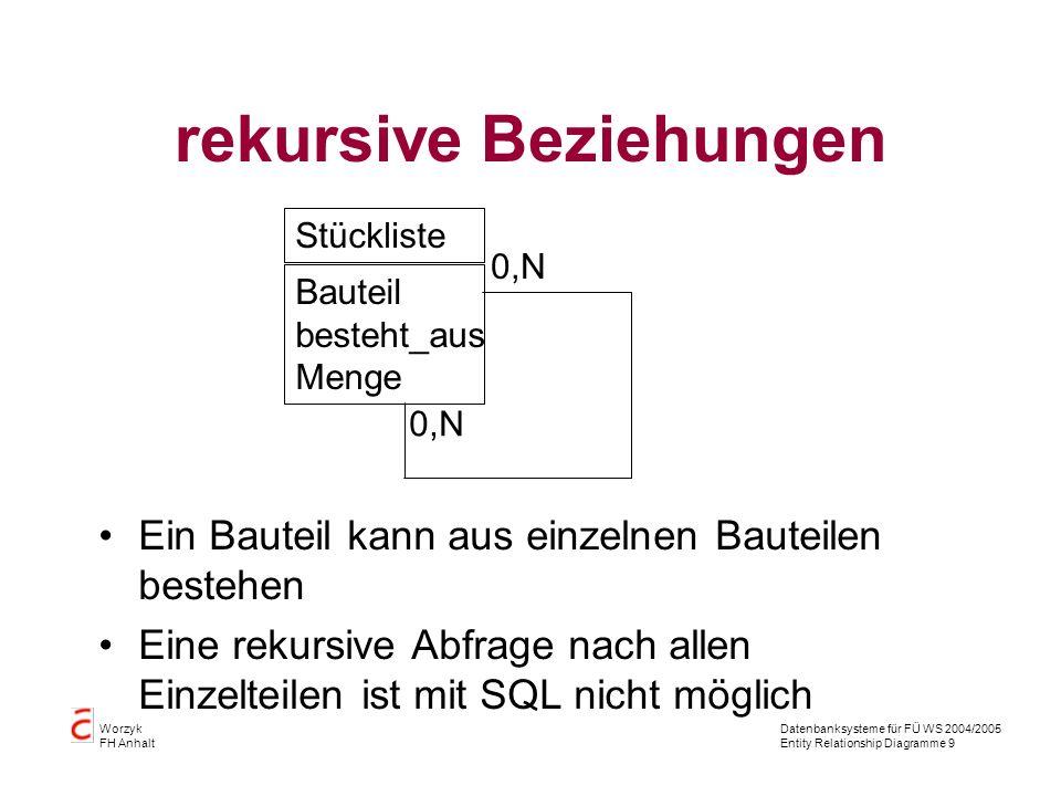 Datenbanksysteme für FÜ WS 2004/2005 Entity Relationship Diagramme 9 Worzyk FH Anhalt rekursive Beziehungen Ein Bauteil kann aus einzelnen Bauteilen b