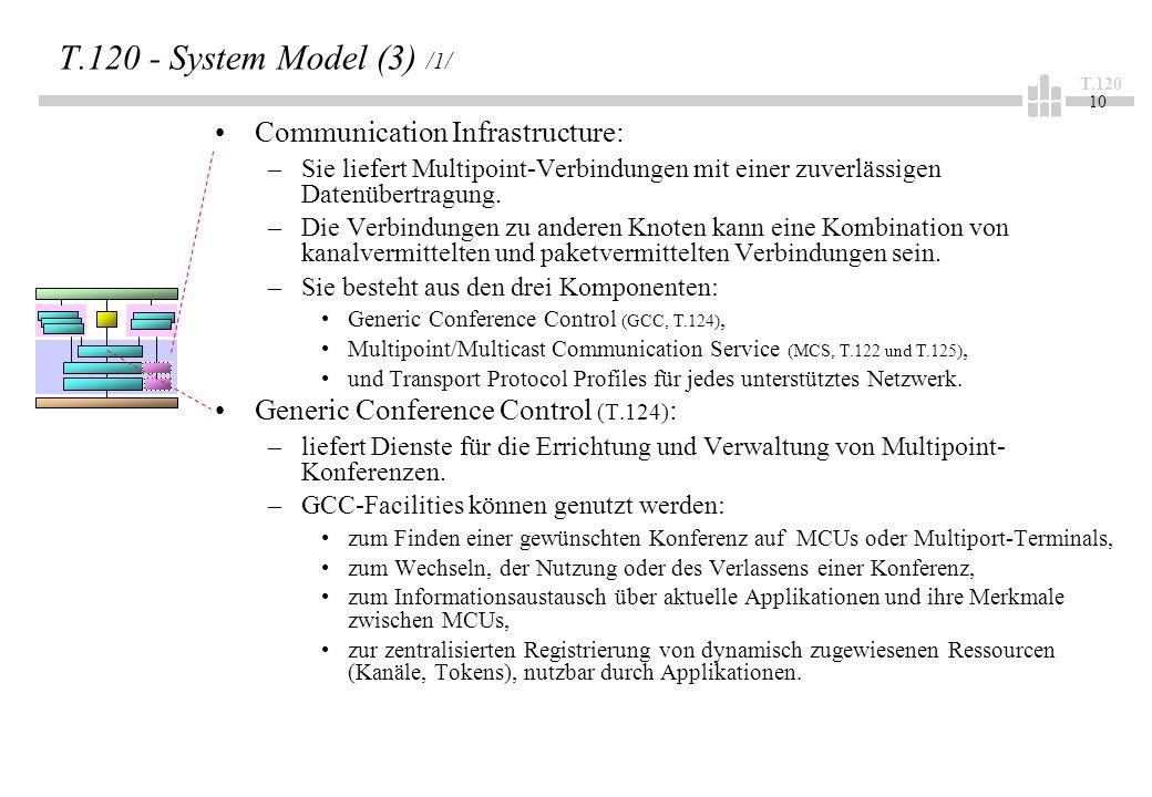 T.120 10 T.120 - System Model (3) /1/ Communication Infrastructure: –Sie liefert Multipoint-Verbindungen mit einer zuverlässigen Datenübertragung. –Di