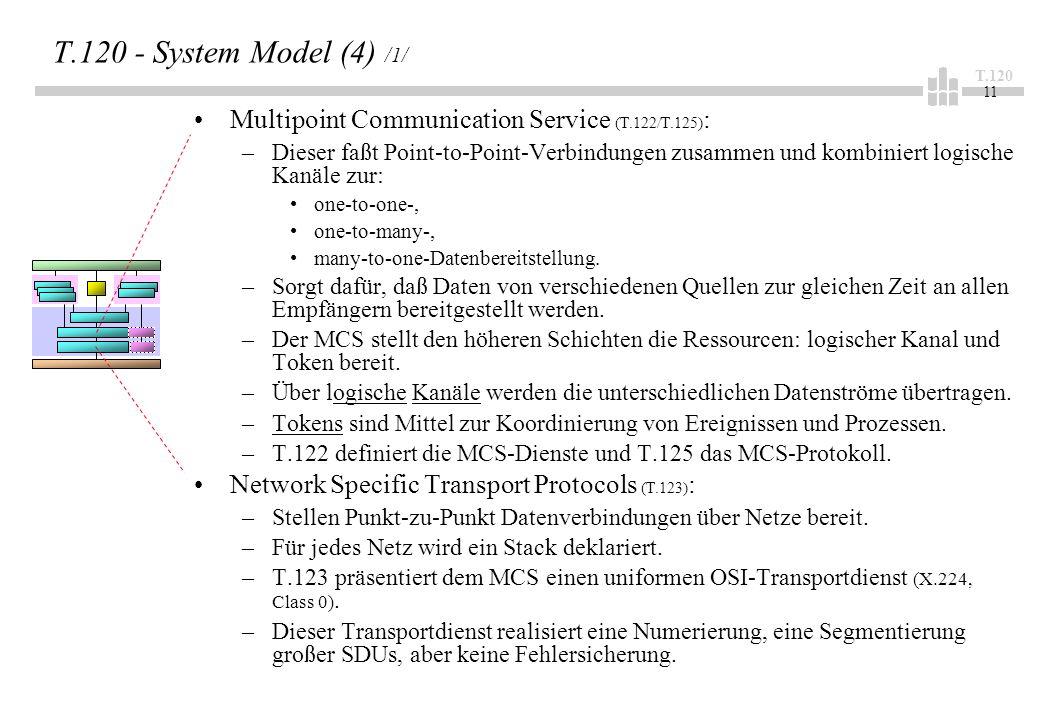 T.120 11 T.120 - System Model (4) /1/ Multipoint Communication Service (T.122/T.125) : –Dieser faßt Point-to-Point-Verbindungen zusammen und kombiniert logische Kanäle zur: one-to-one-, one-to-many-, many-to-one-Datenbereitstellung.