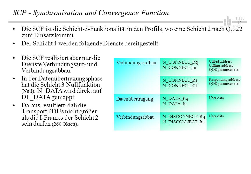 T.120 17 SCP - Synchronisation and Convergence Function Die SCF ist die Schicht-3-Funktionalität in den Profils, wo eine Schicht 2 nach Q.922 zum Einsatz kommt.